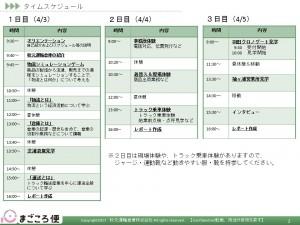 オリエンテーション_青陵インターンシップ_170403