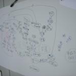 物流シミュレーションの結果。学生さんのアイディアが詰まっています。