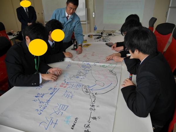 物流シミュレーションの様子です。今回、高校生たちが選んだテーマは、「NECのパソコン」でした。何故でしょう?(笑