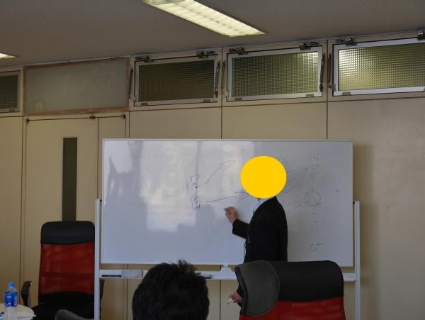 この高校生は、ホワイトボードを使って話してくれました。各自、個性が診える3分間スピーチで、迎えたわたくしどもも楽しかったです。
