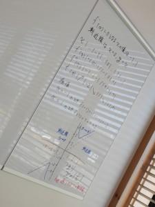 席の一角に据えられたホワイトボードには、こんな数式が書き込まれていました。図書館において、新たなコミュニケーションが生まれているのでしょう。