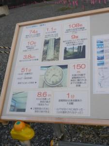 大川小学校の悲劇を示す数字。